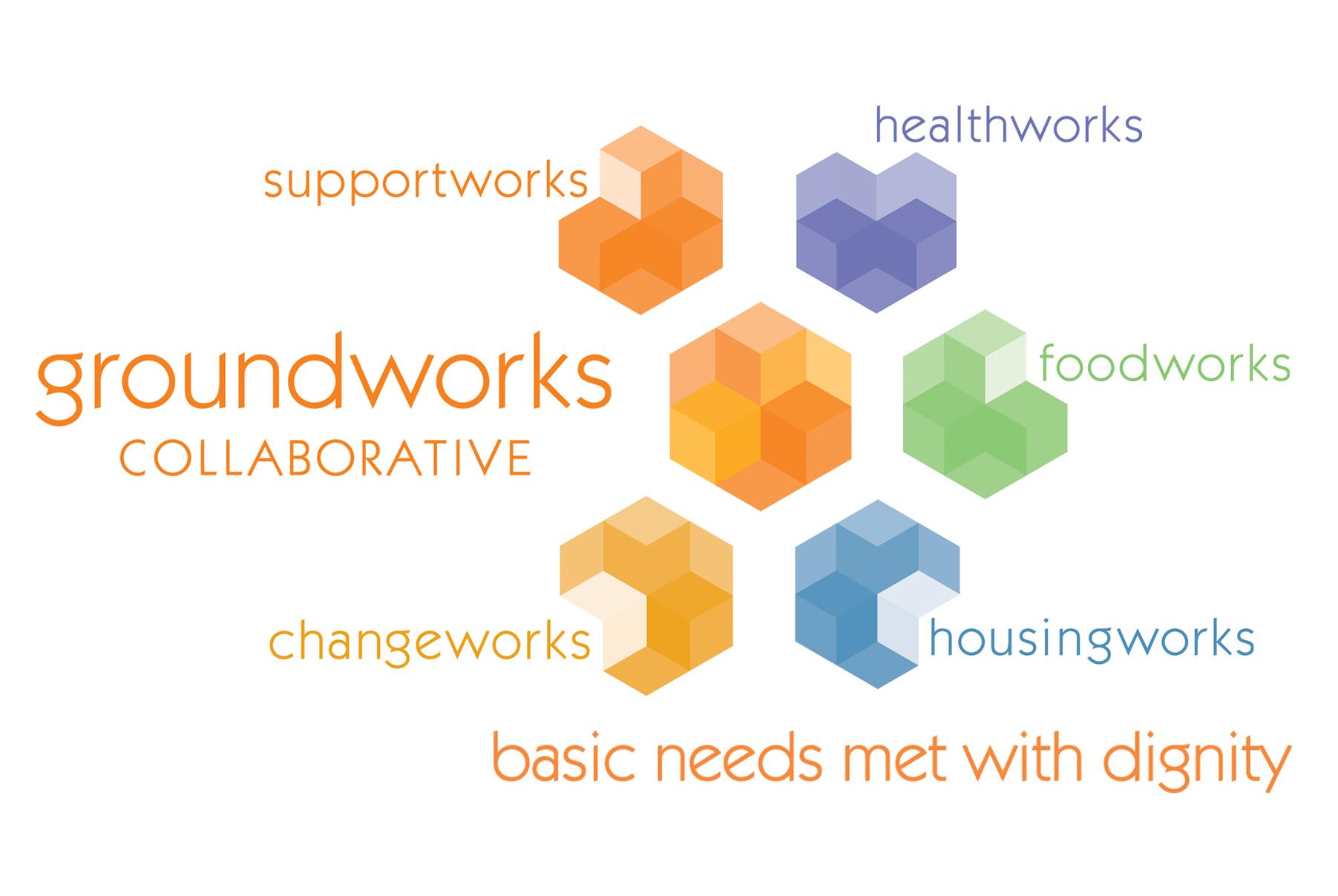 Groundworks Program Logos